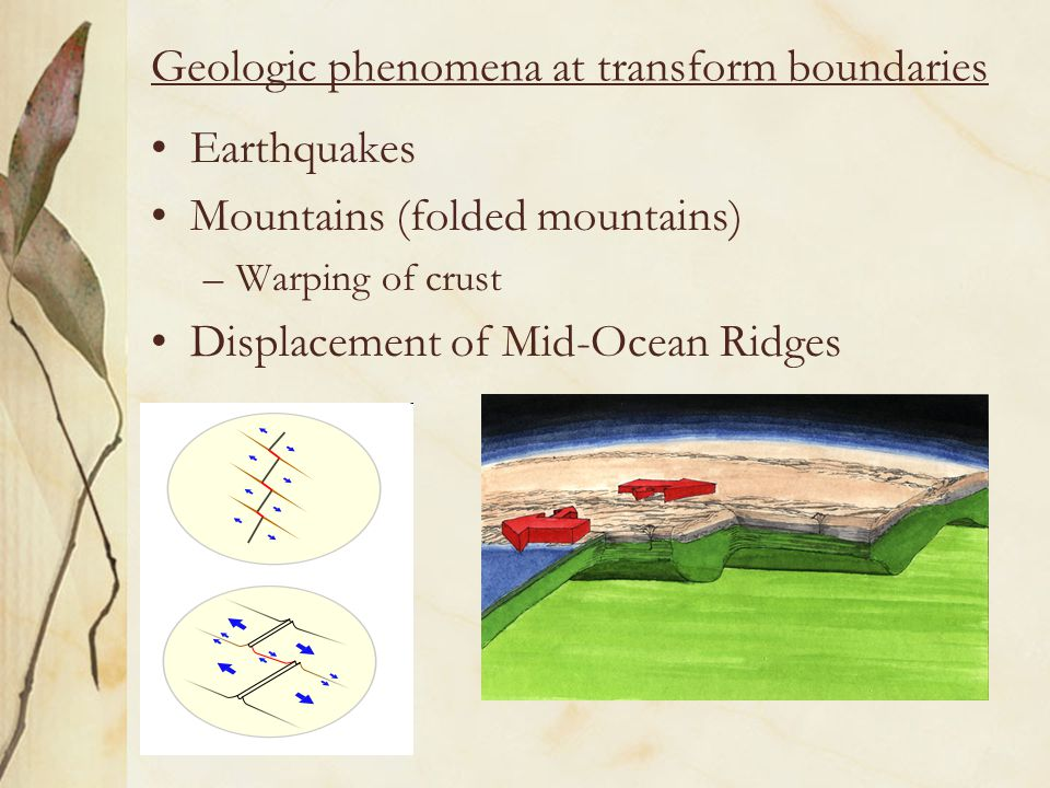 Geologic phenomena at transform boundaries