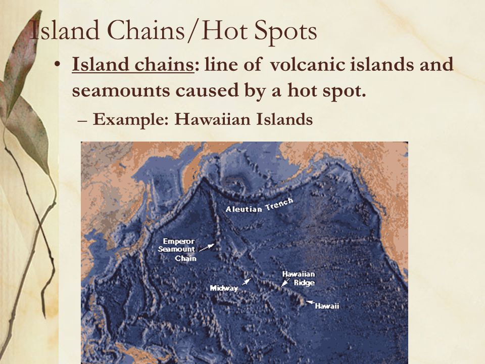 Island Chains/Hot Spots