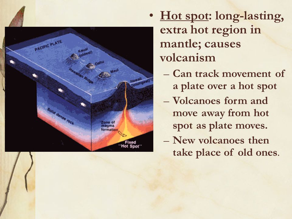 Hot spot: long-lasting, extra hot region in mantle; causes volcanism