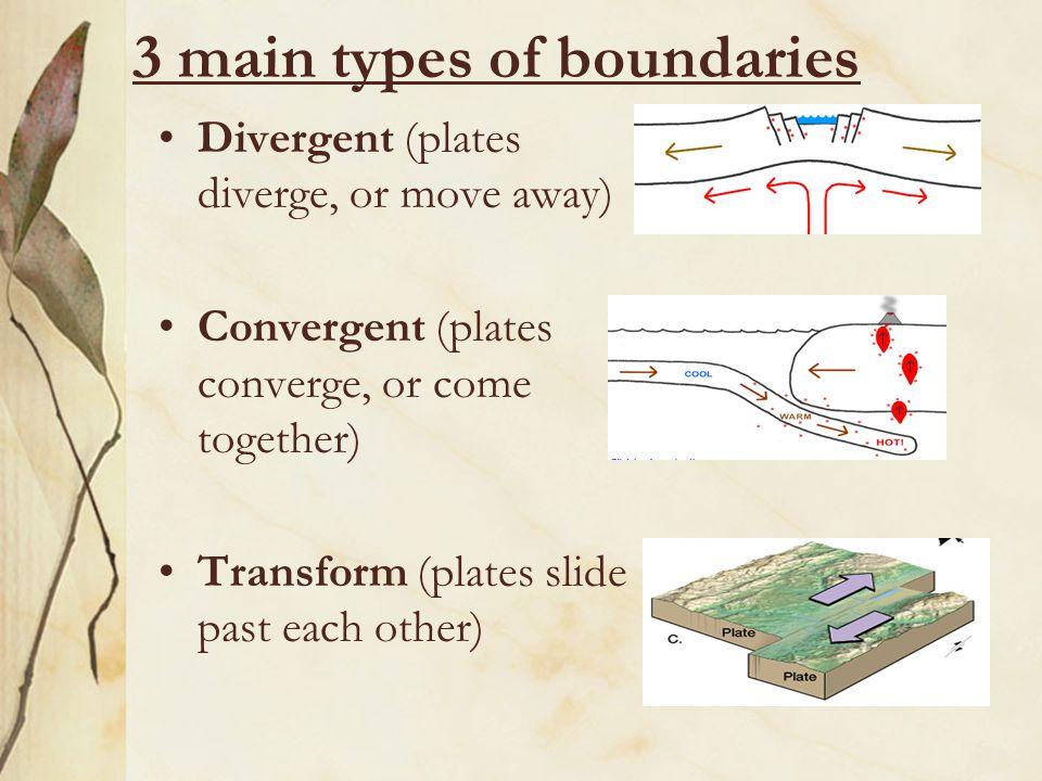 3 main types of boundaries