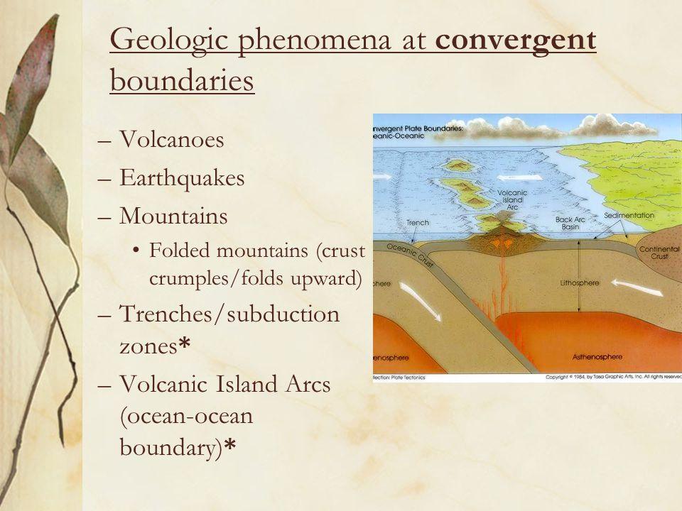 Geologic phenomena at convergent boundaries