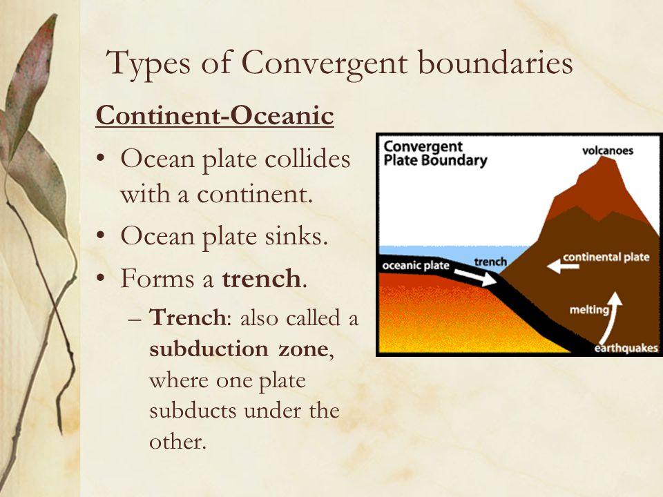 Types of Convergent boundaries