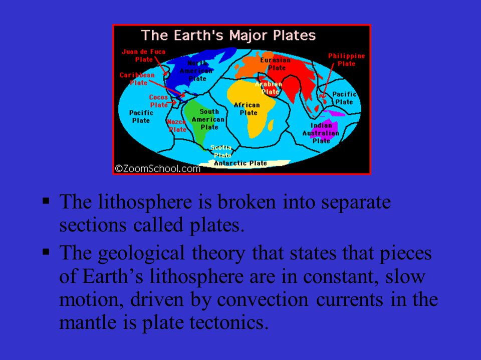 The lithosphere is broken into separate sections called plates.