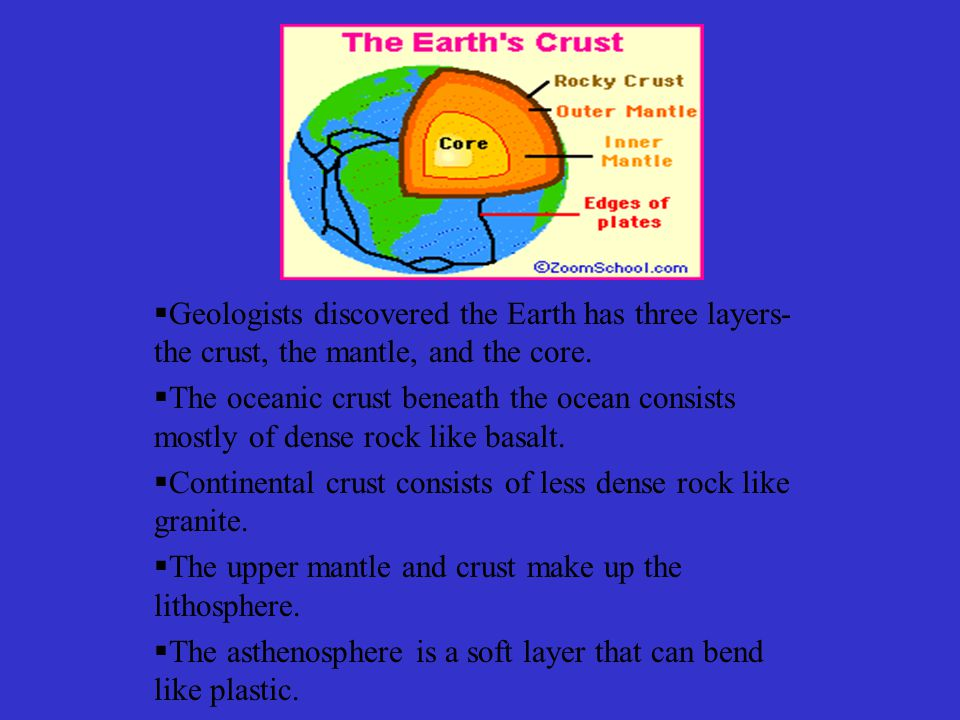 Geologists discovered the Earth has three layers-the crust, the mantle, and the core.