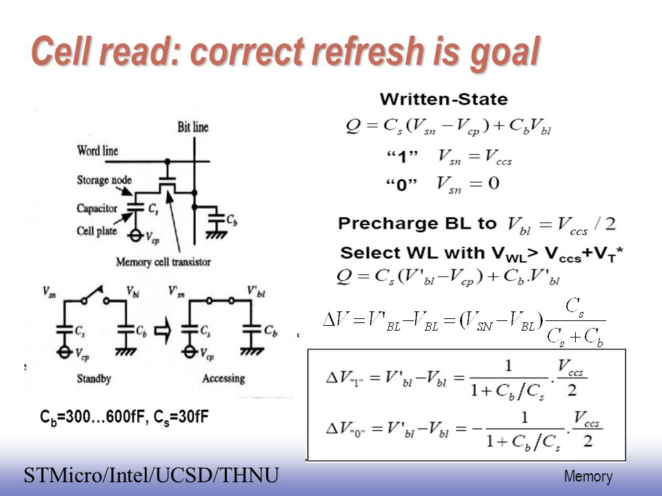 Cell read: correct refresh is goal