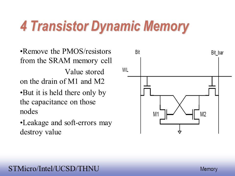 4 Transistor Dynamic Memory