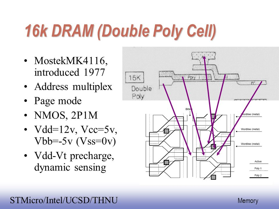 16k DRAM (Double Poly Cell)