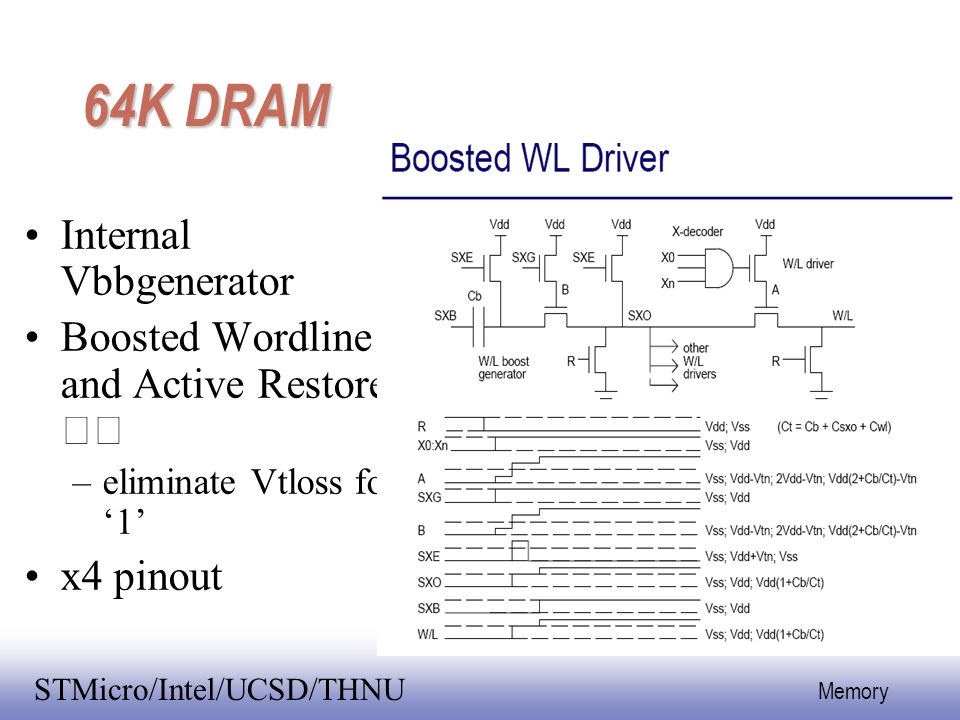 64K DRAM Internal Vbbgenerator Boosted Wordline and Active Restore􀂄
