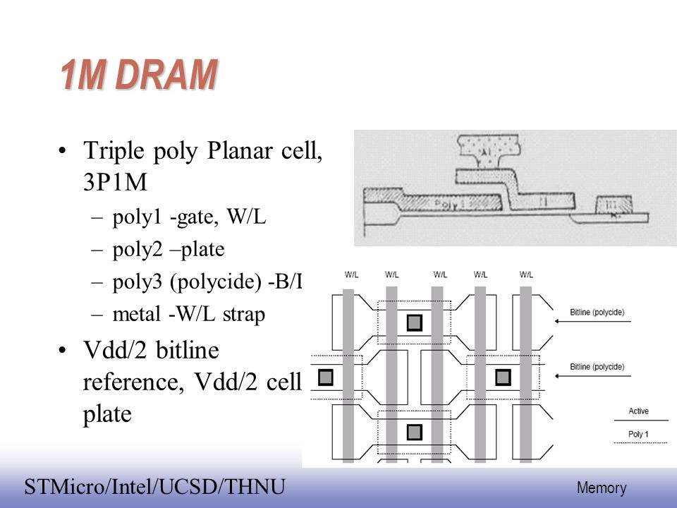 1M DRAM Triple poly Planar cell, 3P1M