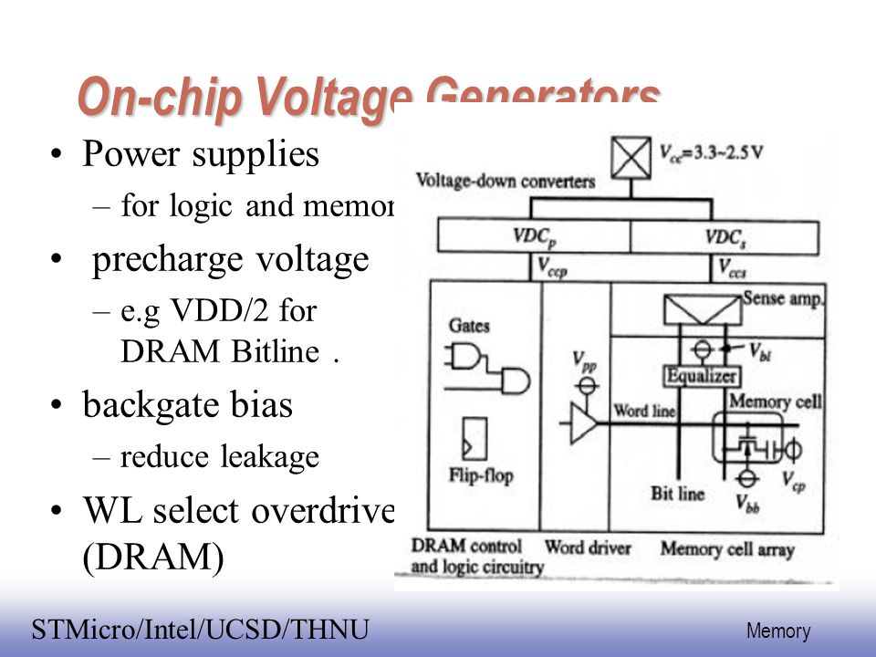 On-chip Voltage Generators