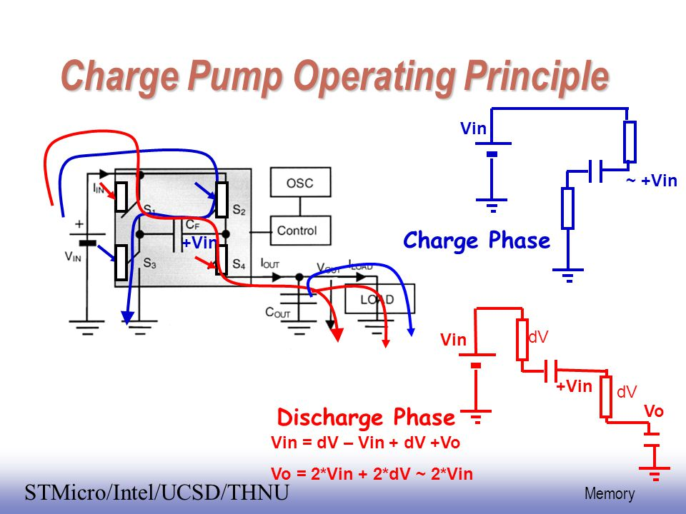 Charge Pump Operating Principle
