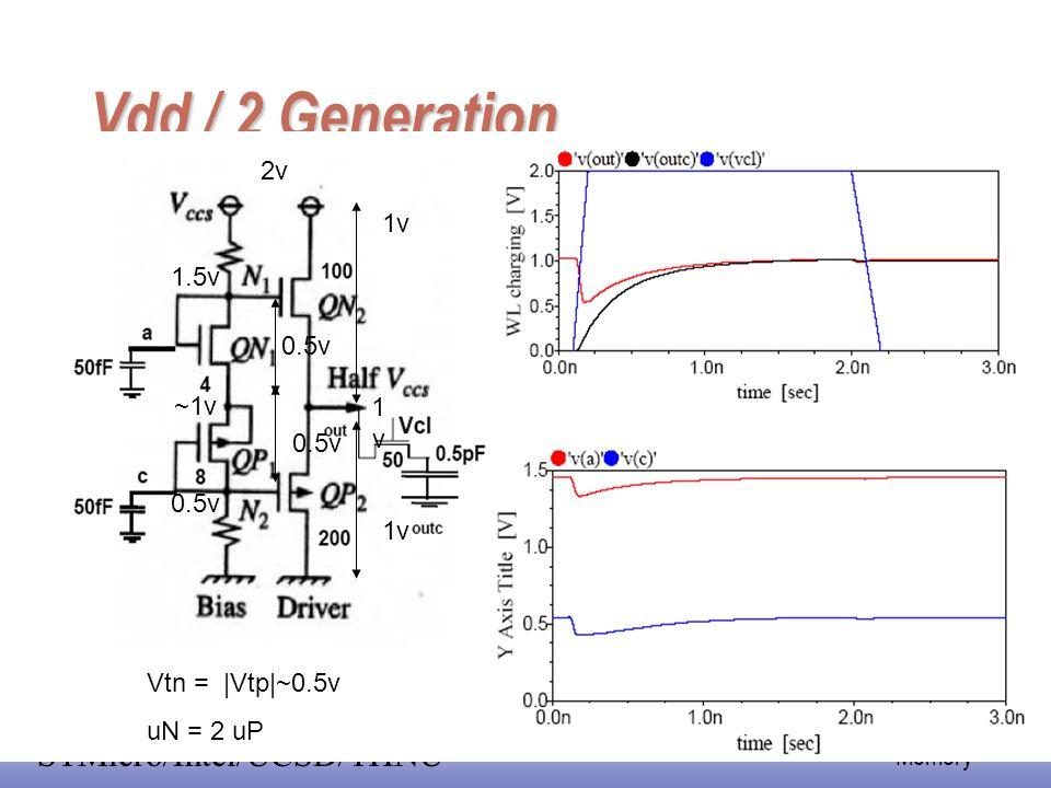 Vdd / 2 Generation 2v 1v 1.5v 0.5v ~1v 1v 0.5v 0.5v 1v