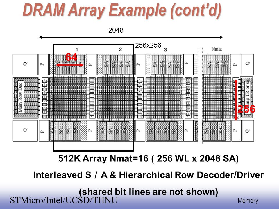 DRAM Array Example (cont'd)