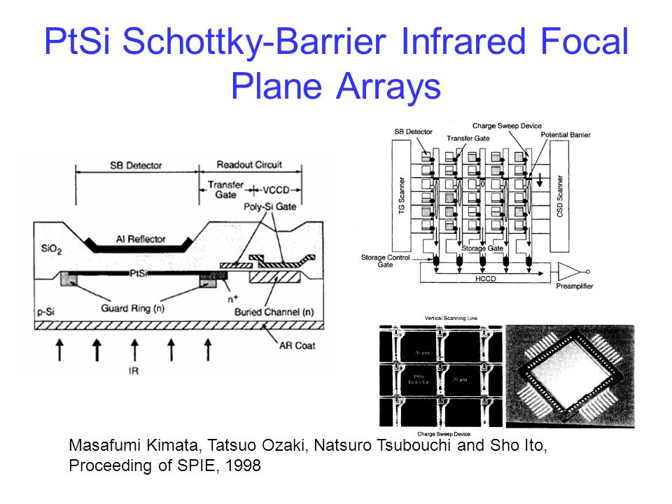 PtSi Schottky-Barrier Infrared Focal Plane Arrays
