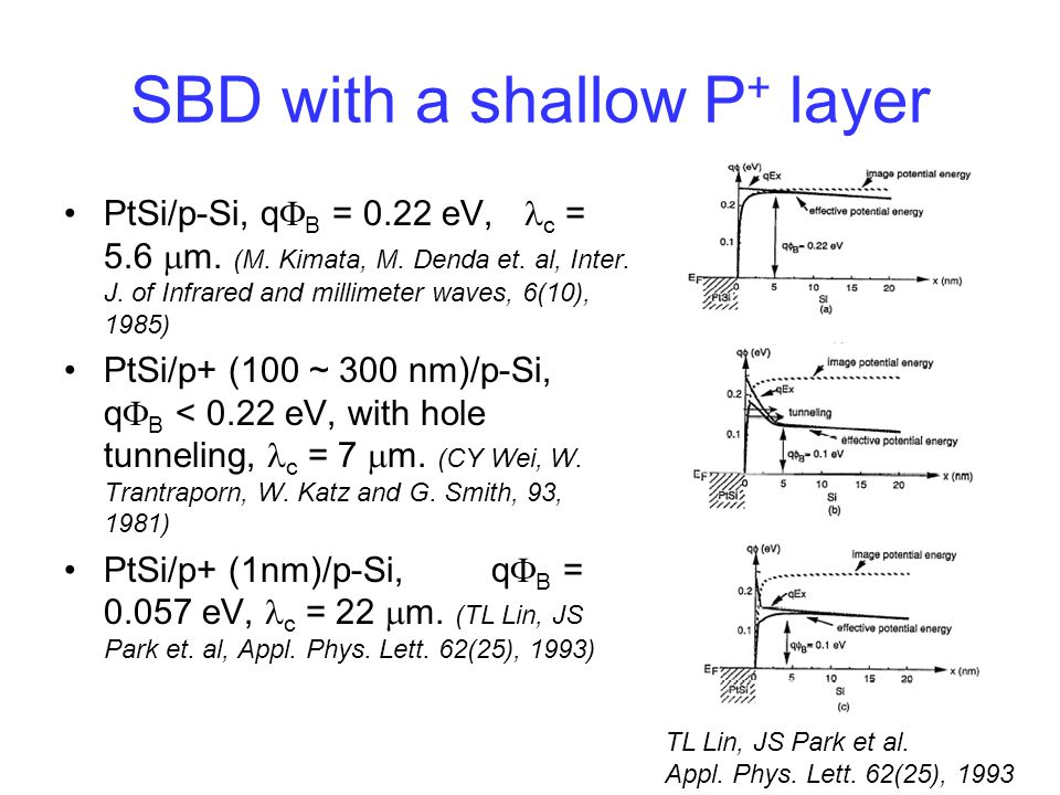 SBD with a shallow P+ layer