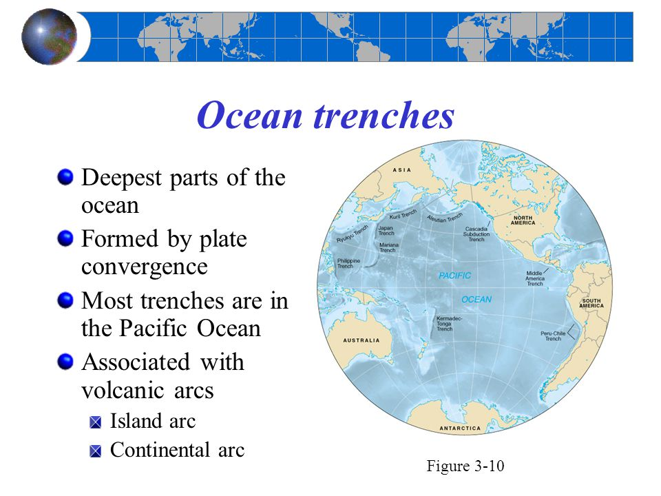 Ocean trenches Deepest parts of the ocean Formed by plate convergence