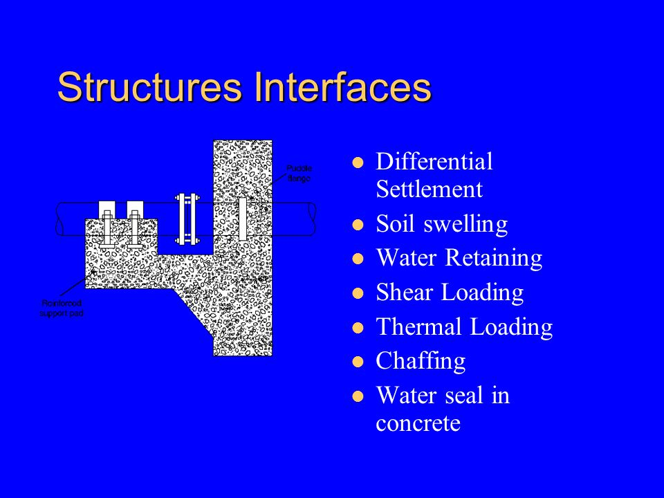 Structures Interfaces