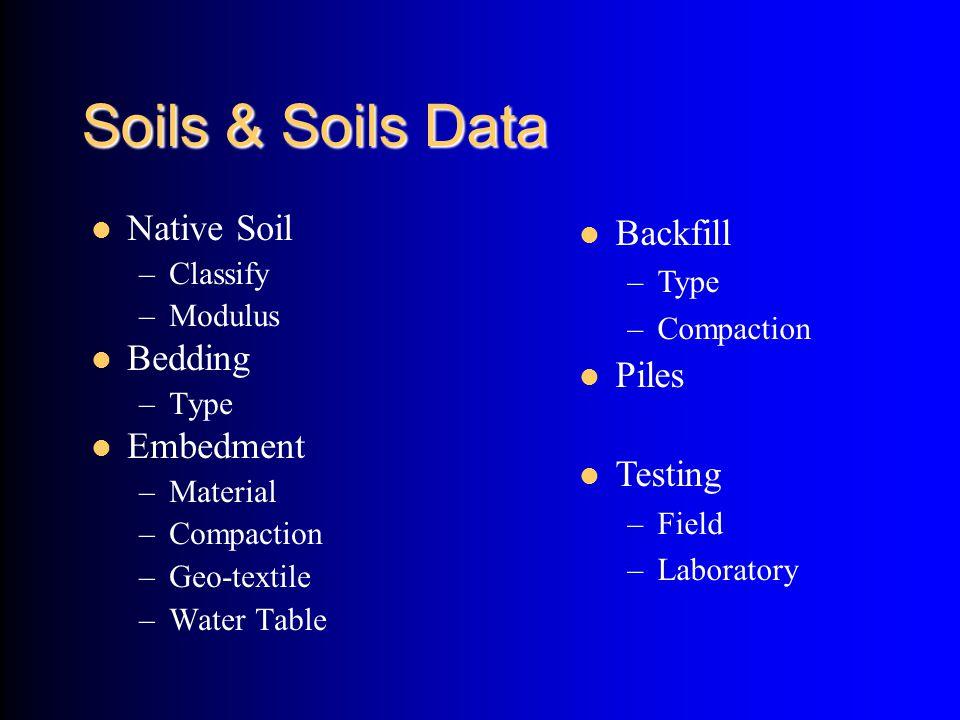 Soils & Soils Data Native Soil Bedding Embedment Backfill Piles