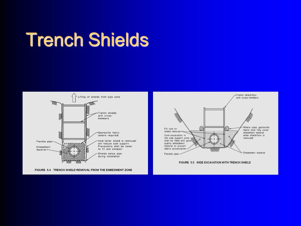 Trench Shields Refer AS 2566.2