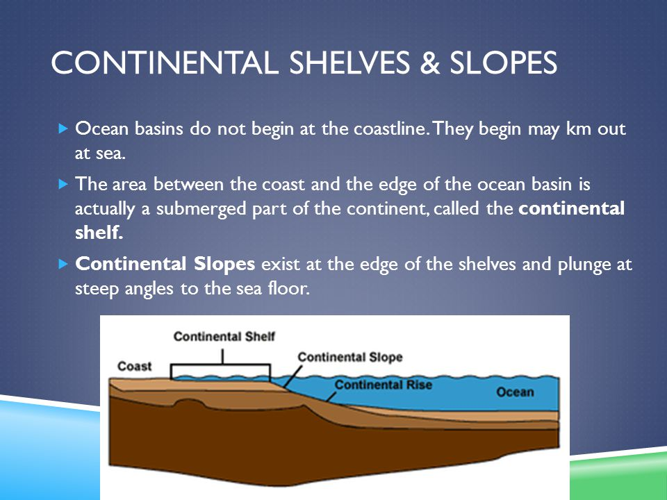 Continental shelves & Slopes