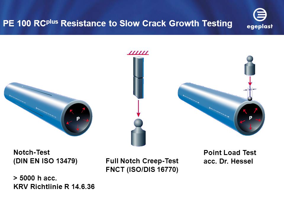 PE 100 RCplus Resistance to Slow Crack Growth Testing