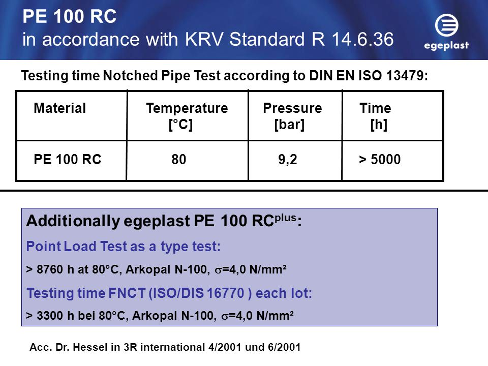 PE 100 RC in accordance with KRV Standard R 14.6.36