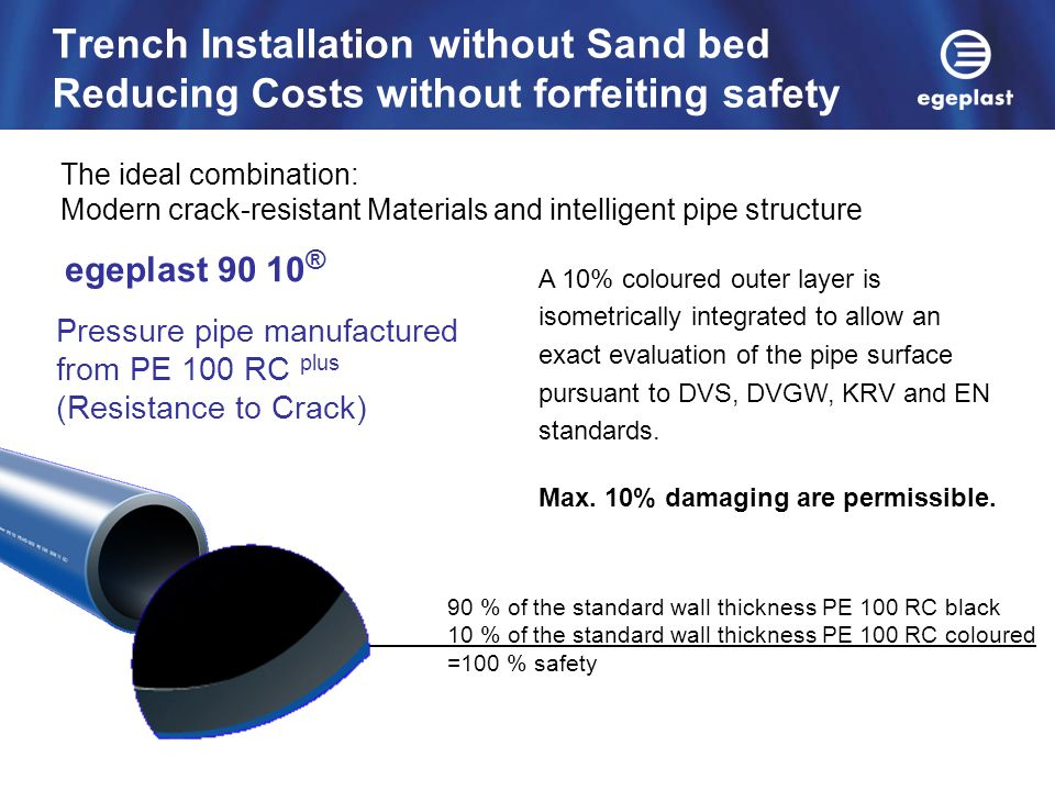 Trench Installation without Sand bed Reducing Costs without forfeiting safety