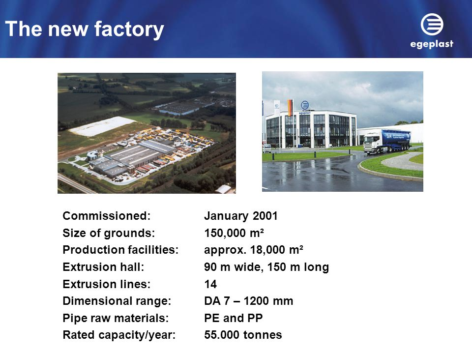 The new factory Commissioned: January 2001 Size of grounds: 150,000 m²