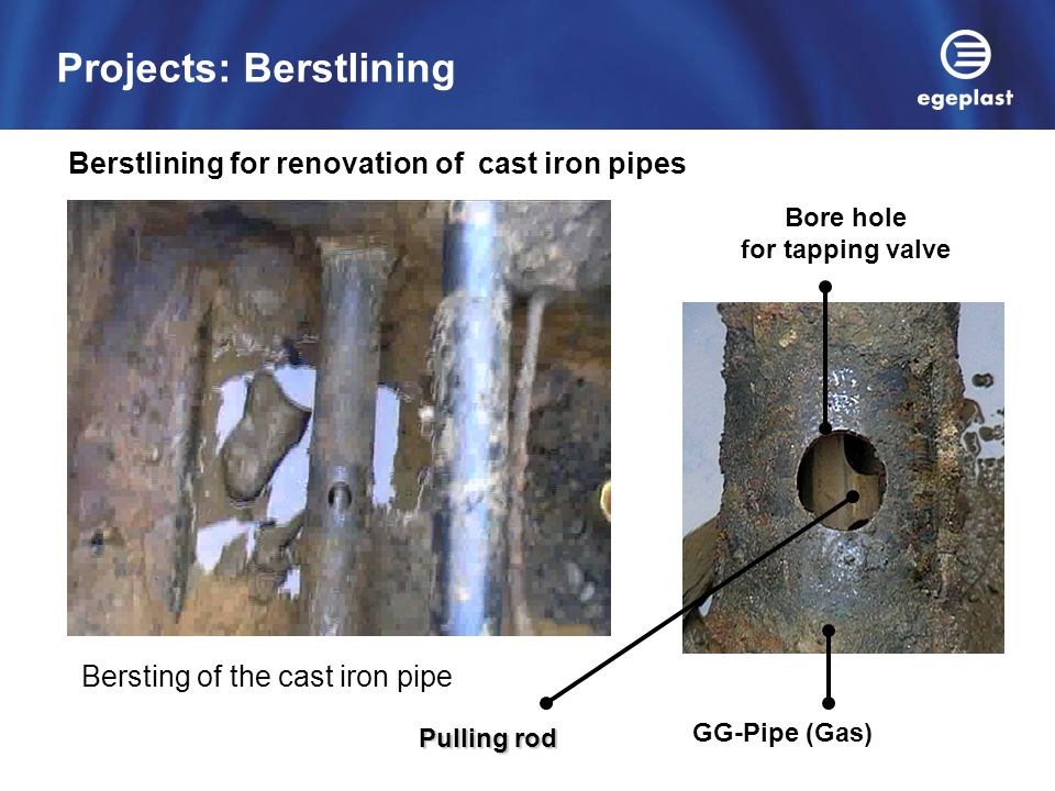 Berstlining for renovation of cast iron pipes