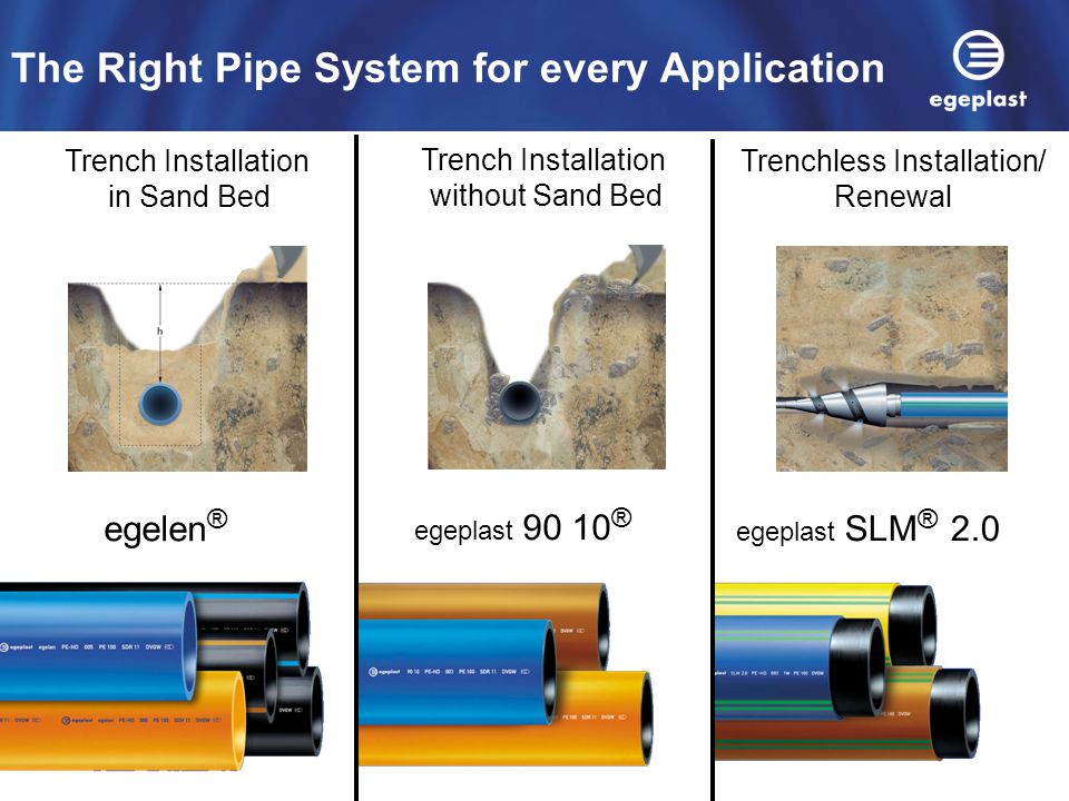 The Right Pipe System for every Application