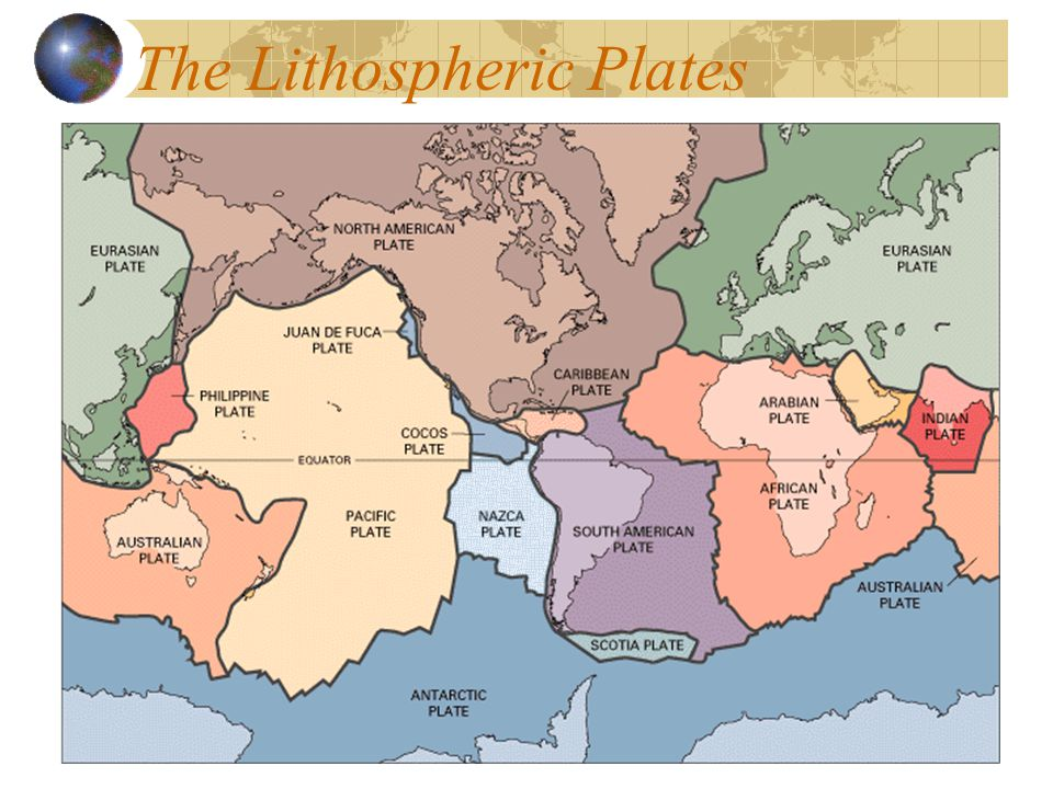 The Lithospheric Plates