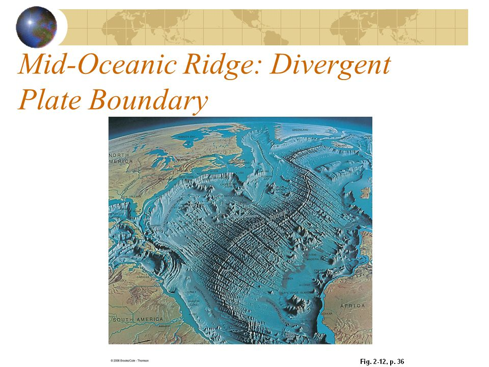 Mid-Oceanic Ridge: Divergent Plate Boundary