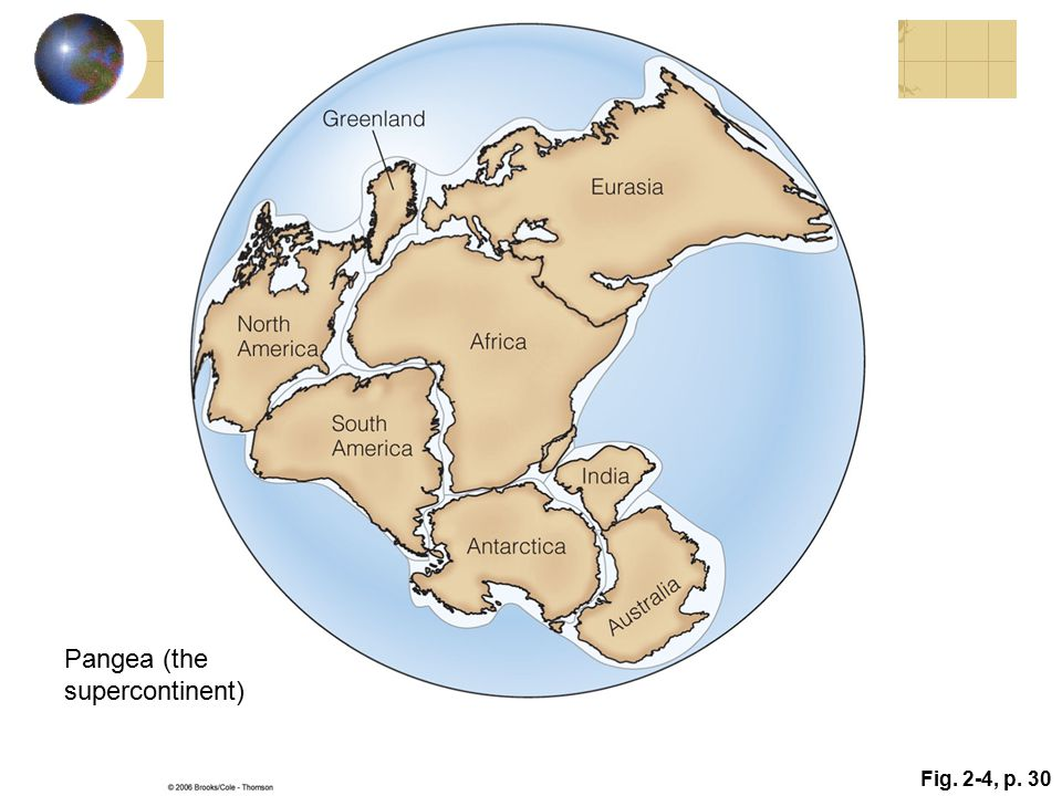 Pangea (the supercontinent)
