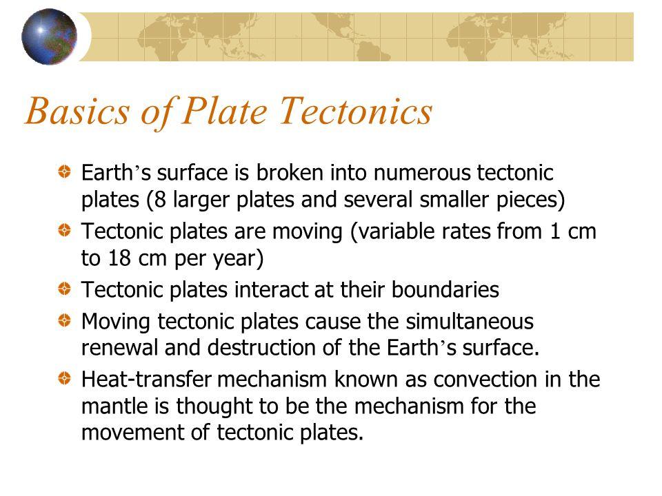 Basics of Plate Tectonics
