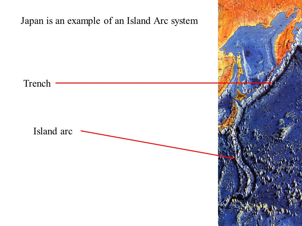 Japan is an example of an Island Arc system