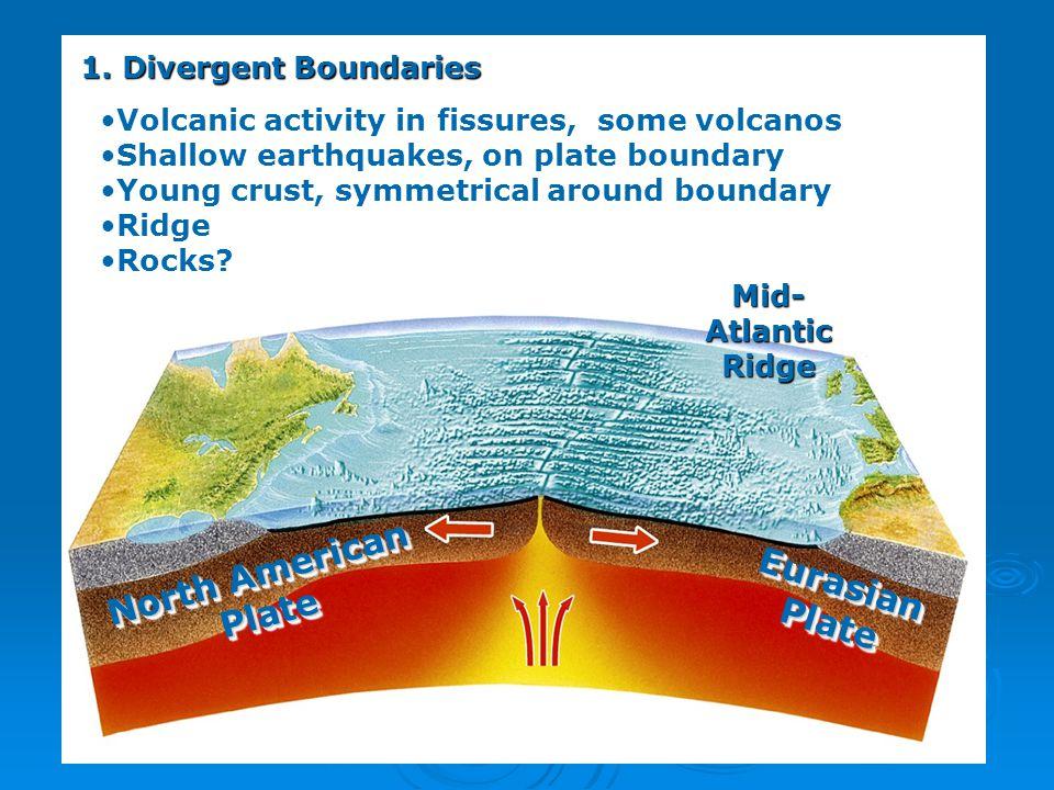 North American Plate Eurasian Plate