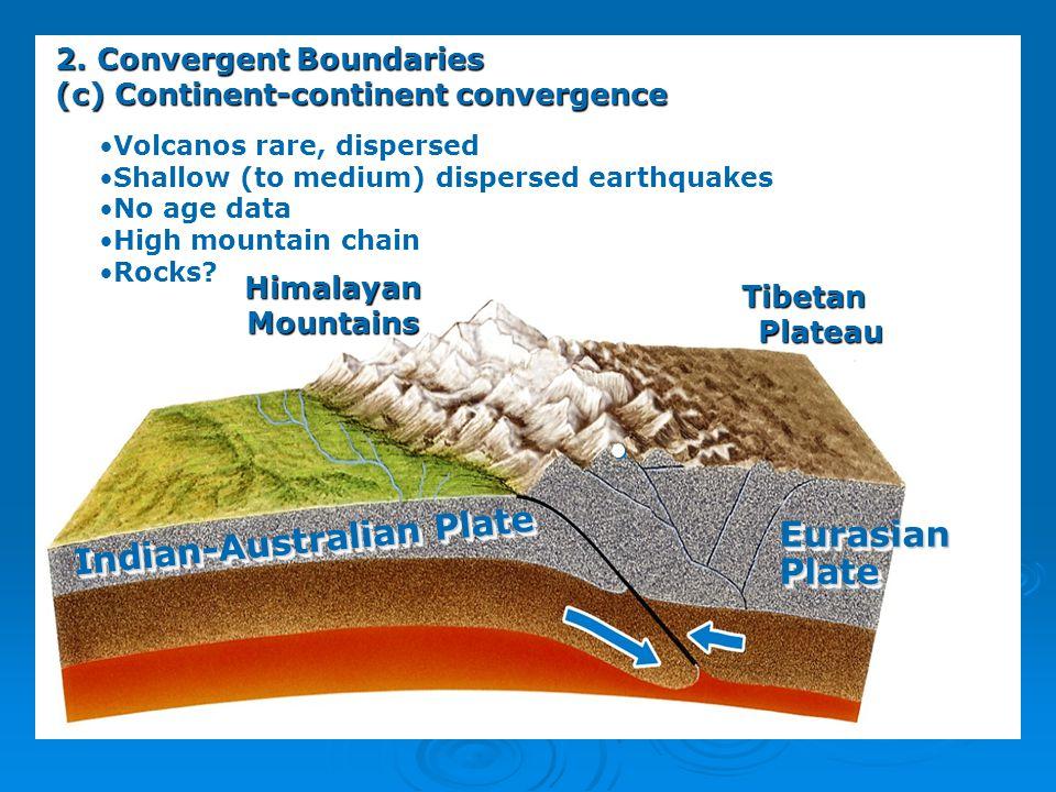 Indian-Australian Plate Eurasian Plate