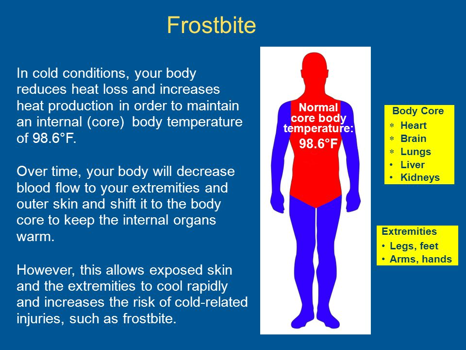 Normal core body temperature: