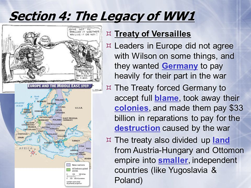 Section 4: The Legacy of WW1