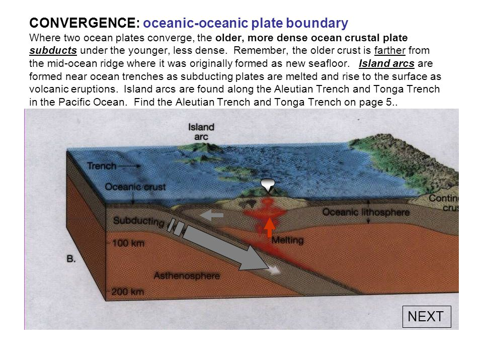 CONVERGENCE: oceanic-oceanic plate boundary Where two ocean plates converge, the older, more dense ocean crustal plate subducts under the younger, less dense. Remember, the older crust is farther from the mid-ocean ridge where it was originally formed as new seafloor. Island arcs are formed near ocean trenches as subducting plates are melted and rise to the surface as volcanic eruptions. Island arcs are found along the Aleutian Trench and Tonga Trench in the Pacific Ocean. Find the Aleutian Trench and Tonga Trench on page 5..