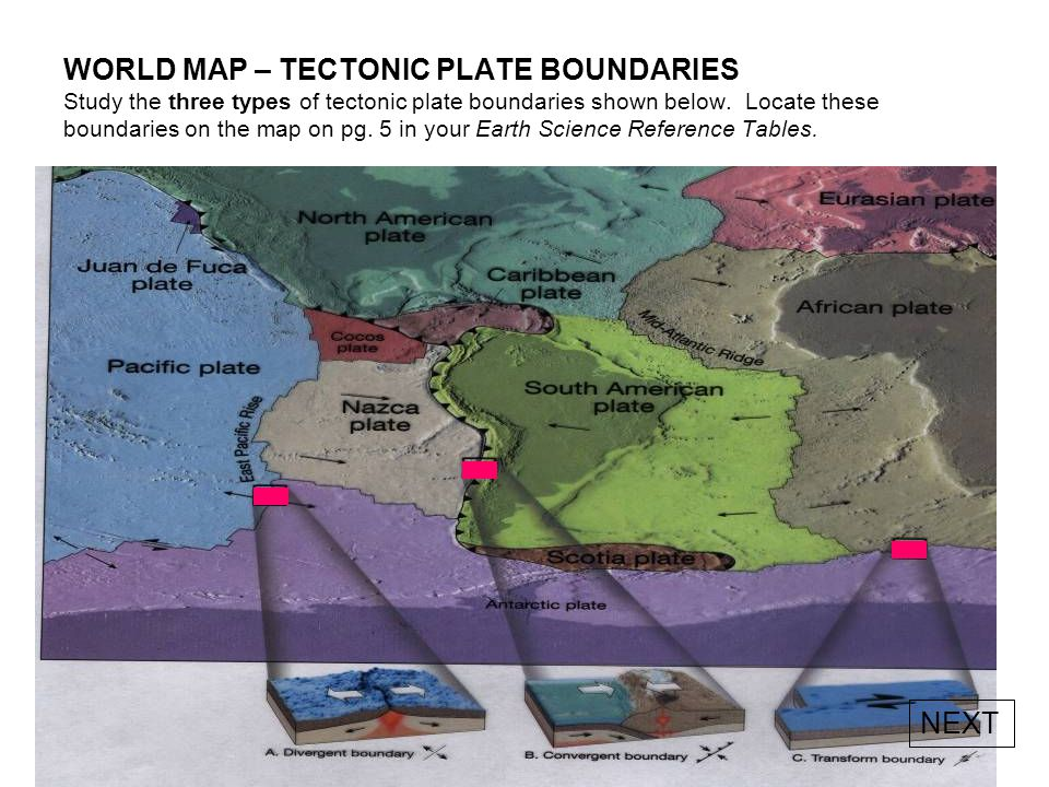 WORLD MAP – TECTONIC PLATE BOUNDARIES Study the three types of tectonic plate boundaries shown below. Locate these boundaries on the map on pg. 5 in your Earth Science Reference Tables.