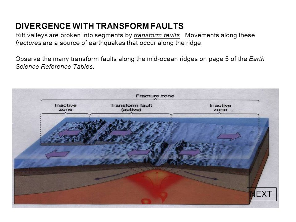 DIVERGENCE WITH TRANSFORM FAULTS Rift valleys are broken into segments by transform faults. Movements along these fractures are a source of earthquakes that occur along the ridge. Observe the many transform faults along the mid-ocean ridges on page 5 of the Earth Science Reference Tables.