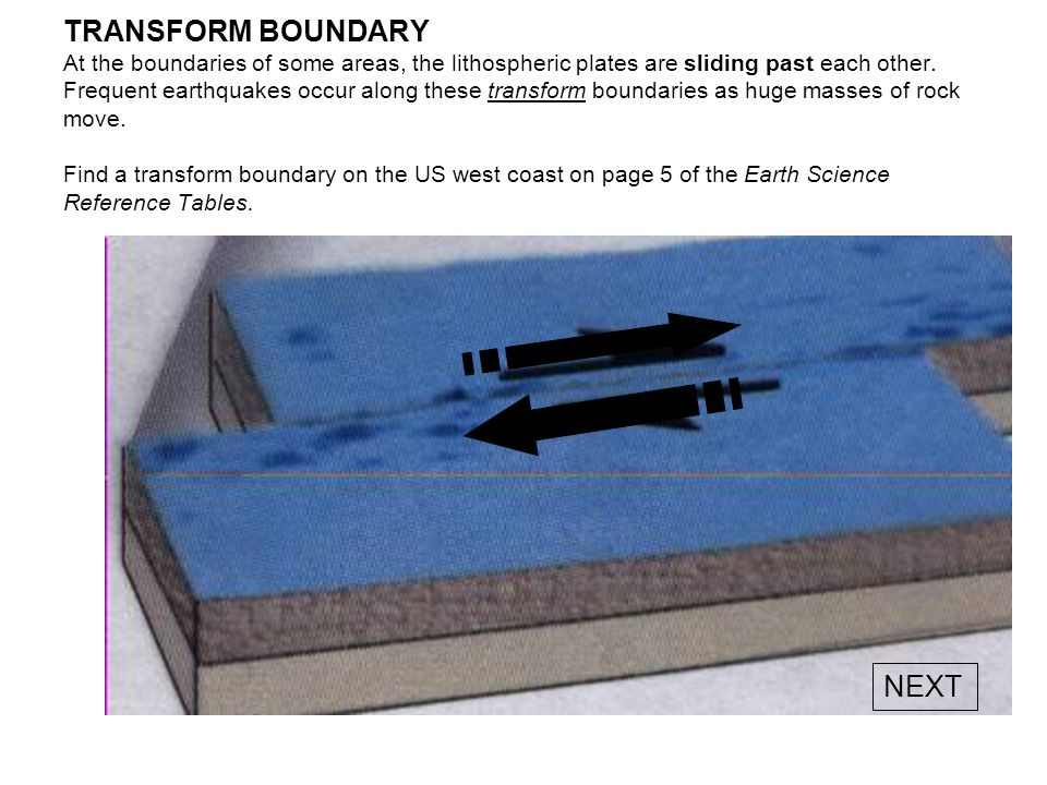 TRANSFORM BOUNDARY At the boundaries of some areas, the lithospheric plates are sliding past each other. Frequent earthquakes occur along these transform boundaries as huge masses of rock move. Find a transform boundary on the US west coast on page 5 of the Earth Science Reference Tables.