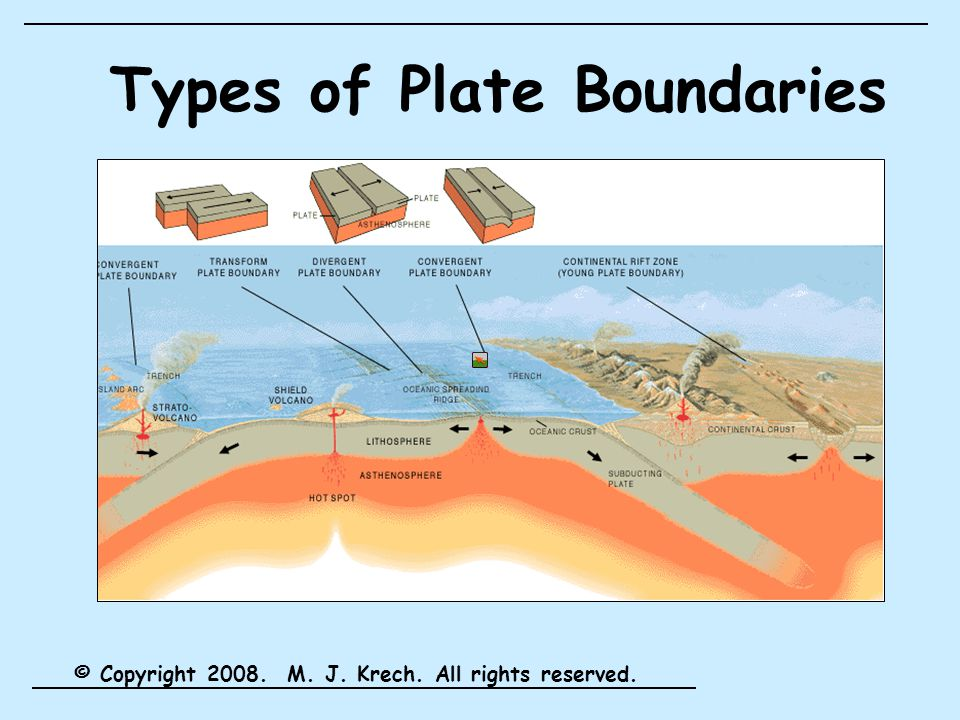 Plate Boundaries Diagram Four - Find Wiring Diagram •