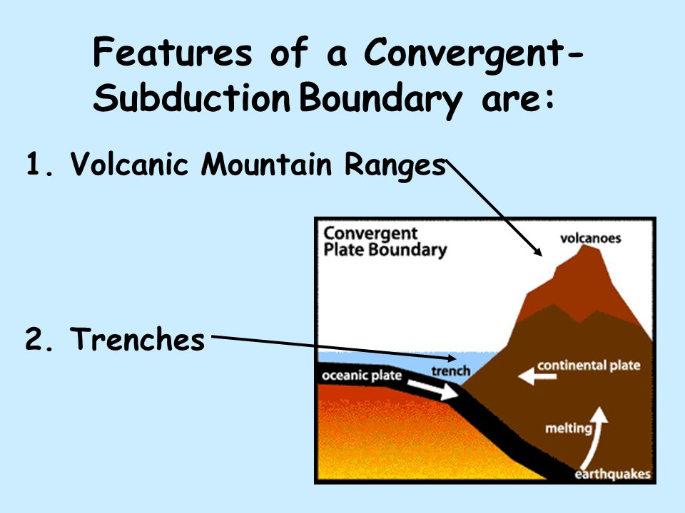 Features of a Convergent- Subduction Boundary are: