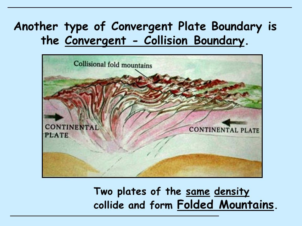 Another type of Convergent Plate Boundary is the Convergent - Collision Boundary.