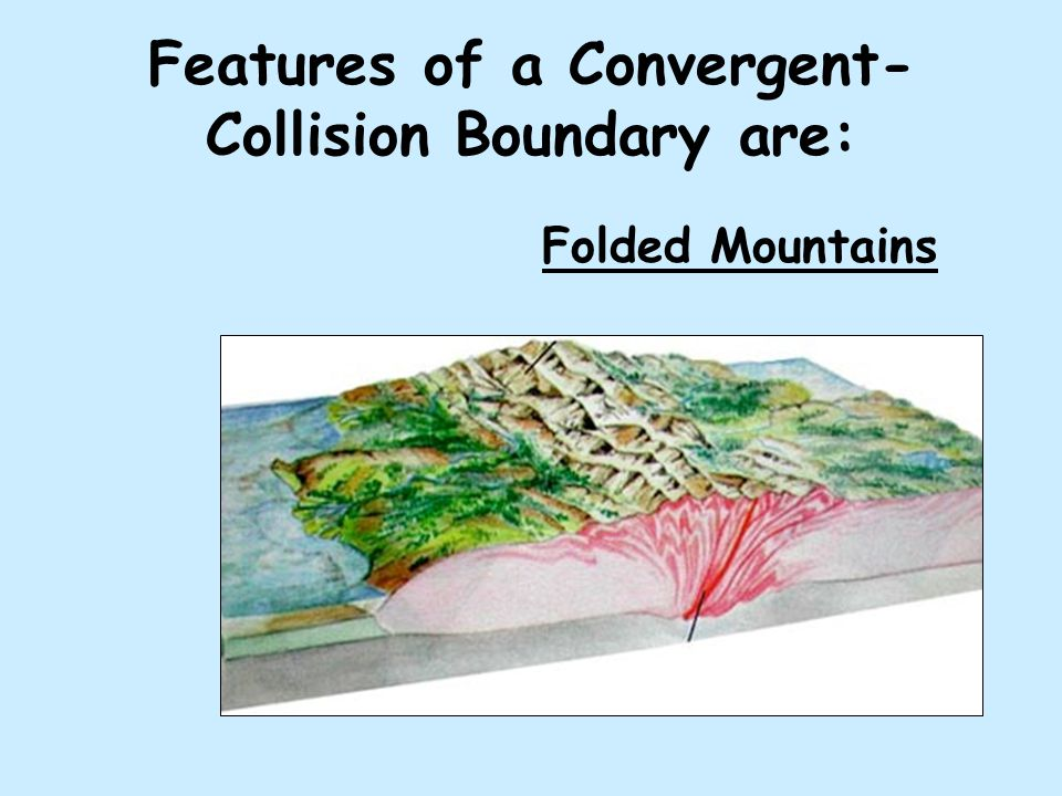 Features of a Convergent-Collision Boundary are: