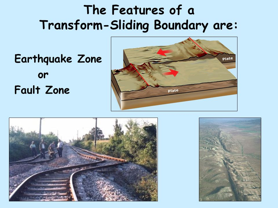 The Features of a Transform-Sliding Boundary are: