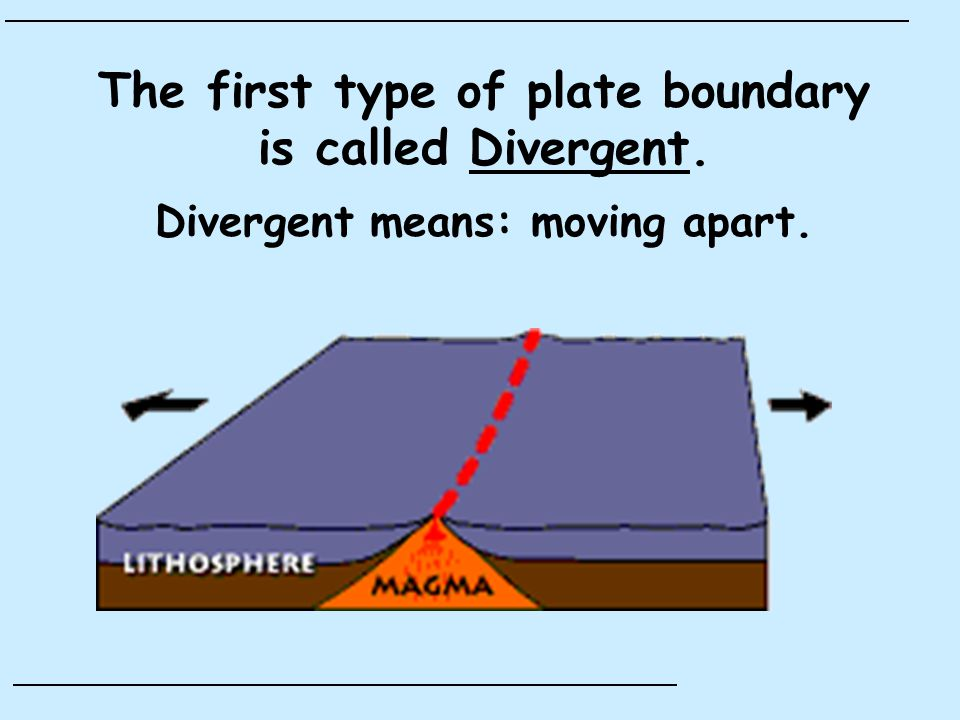 The first type of plate boundary Divergent means: moving apart.