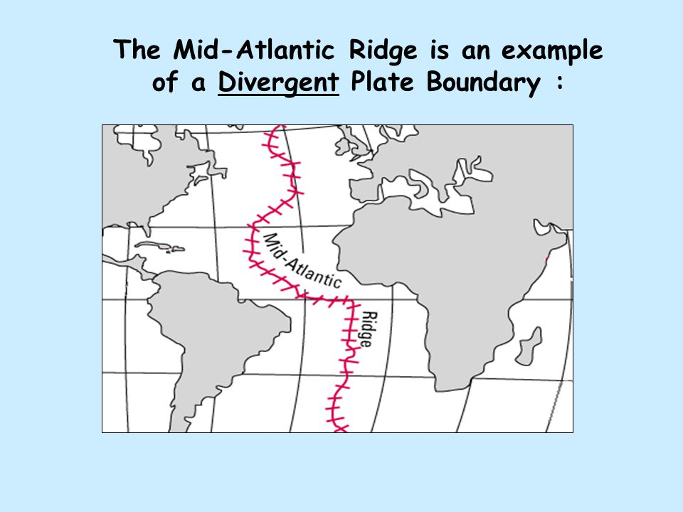 The Mid-Atlantic Ridge is an example of a Divergent Plate Boundary :